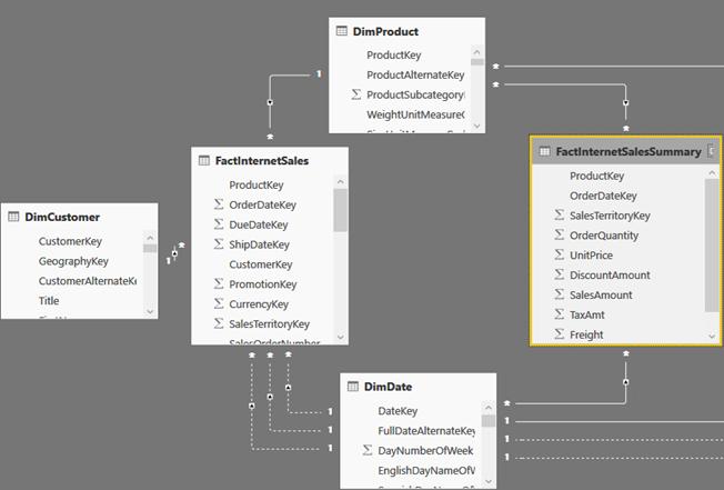 Prologika | A First Look at Power BI Aggregations